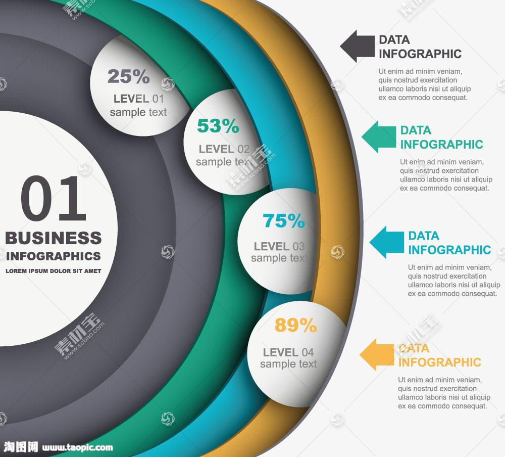 立体商务圆环信息图表