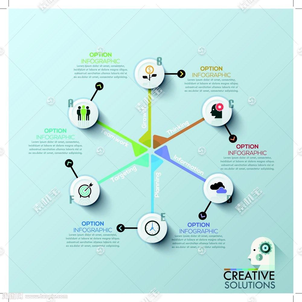 立体商务圆形图表